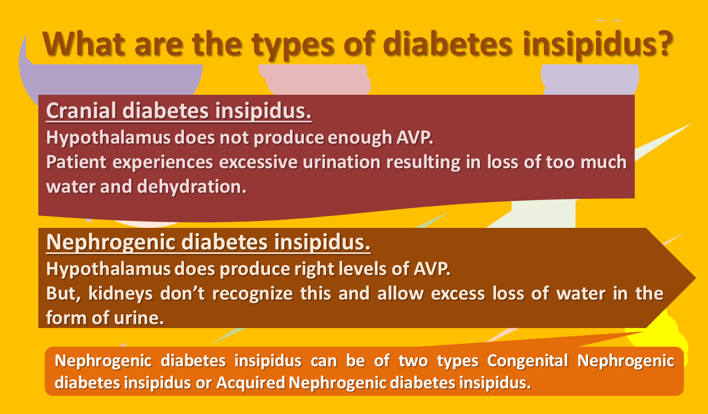 How is sugar and diabetes insipidus in women before and after 30 years