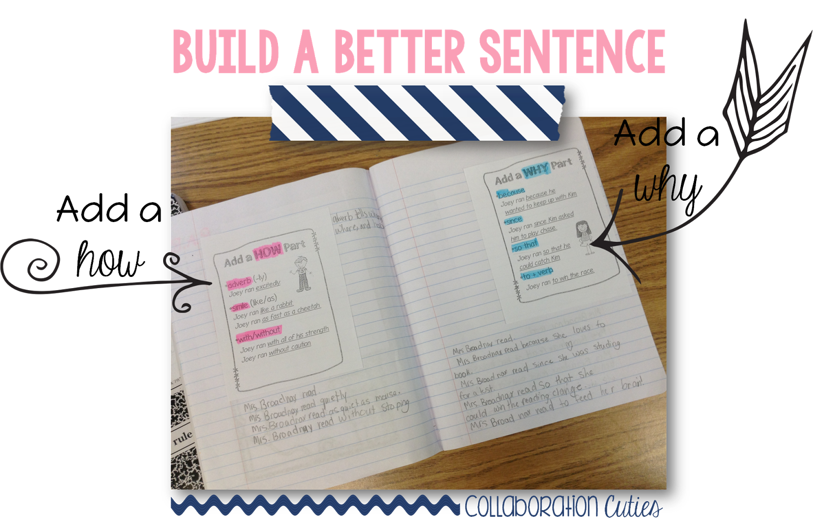 How To Build A Better Sentence The Best Way To Start The