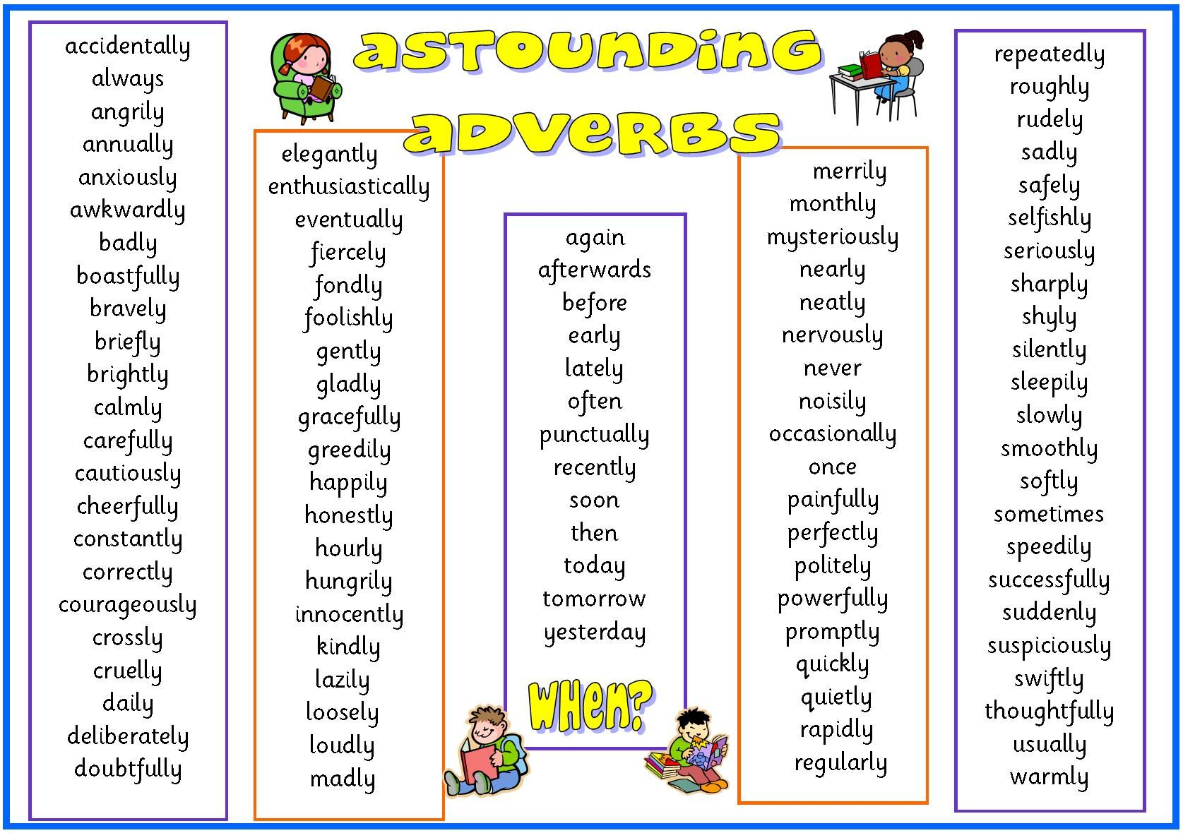 Worksheets Adverb List A-z 1000