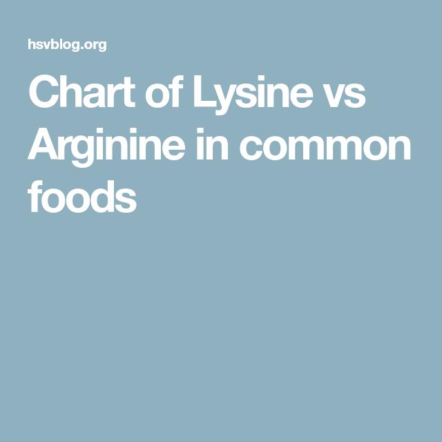 chart of lysine vs arginine in common foods shingles pinterest herpes simplex virus candida yeast and food