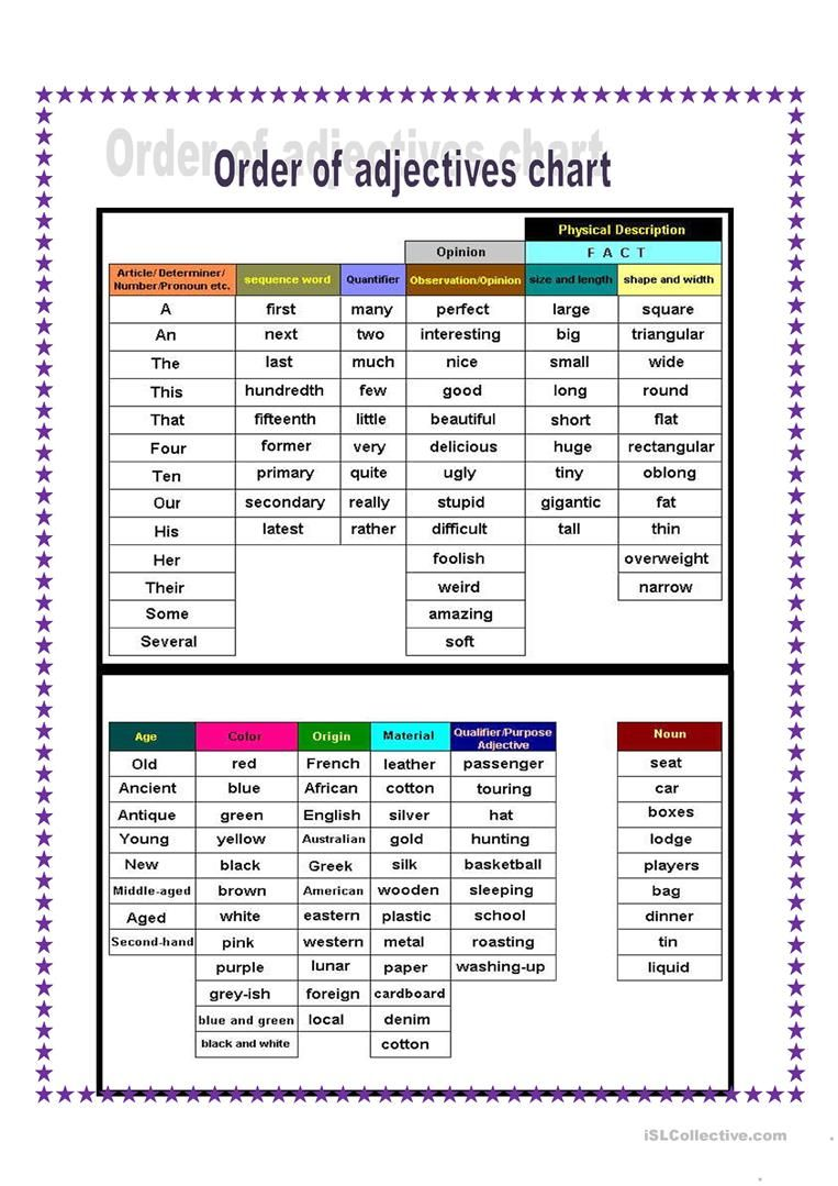 Order Of Adjectives Worksheet