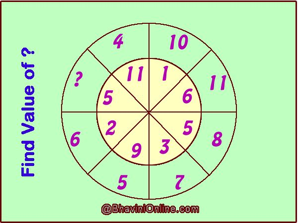 Find missing number in circle