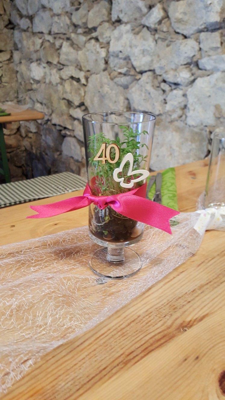Tischdeko 40 Geburtstag Runder Geburtstag 40 Geburtstag