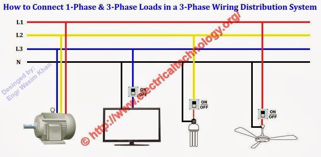 Three Phase Electrical Wiring Installation In Home Nec Iec Tutorial Electrical Wiring House Wiring Electricity