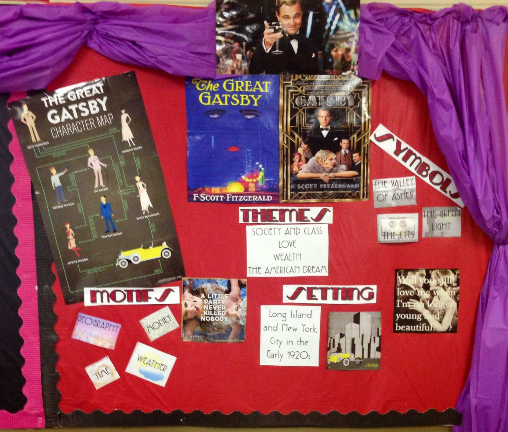 Great gatsby bulletin board themes characters symbols and great gatsby bulletin board themes characters symbols and motifs includes images buycottarizona Choice Image