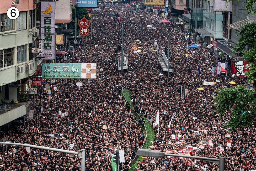 Hong Kong Protests Scale Of The March In Photos Hong Kong Hong Kong
