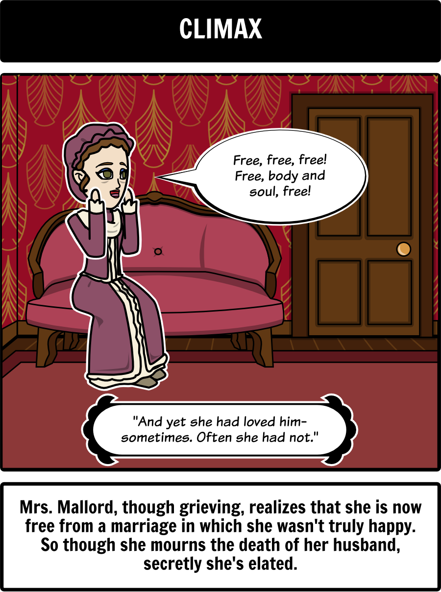 the story of an hour by kate chopin plot diagram create a plot the story of an hour by kate chopin is a great short story for irony see our student activities on character analysis irony the story of an hour