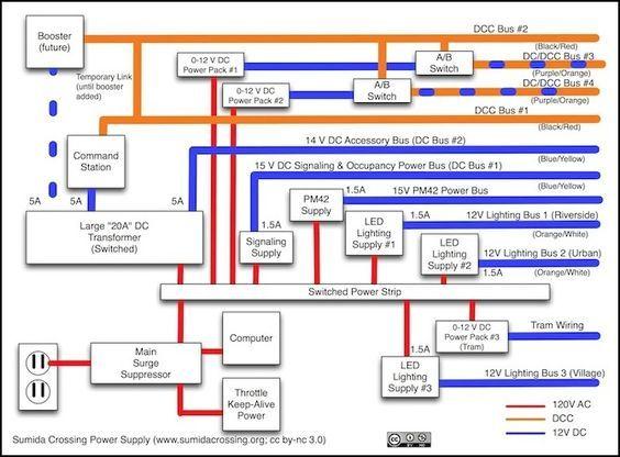 rr train track wiring layout wiring overview treine pinterest dcc track bus wiring rr train track wiring layout wiring overview