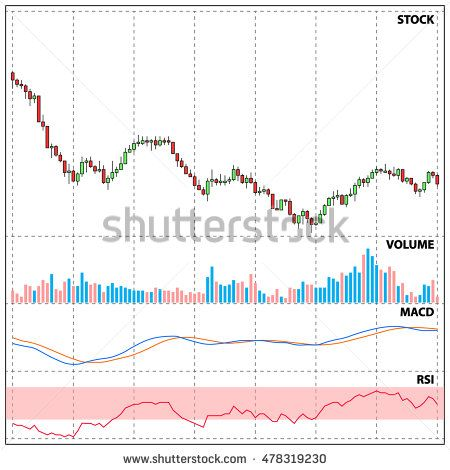 Candle stick graph chart and indicator of stock market investment trading bearish trend pattern crude oil price exchange also best images on pinterest sticks candles rh