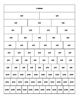 A page of fraction strips lined up showing every fraction from a ...
