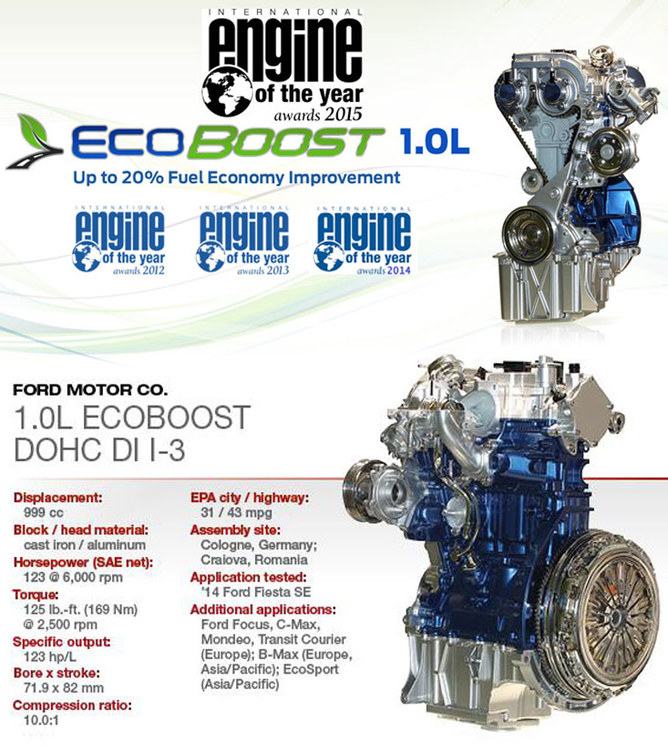 Ford Litre Ecoboost Best Engine Of The Year For More Detail - Best ford motor