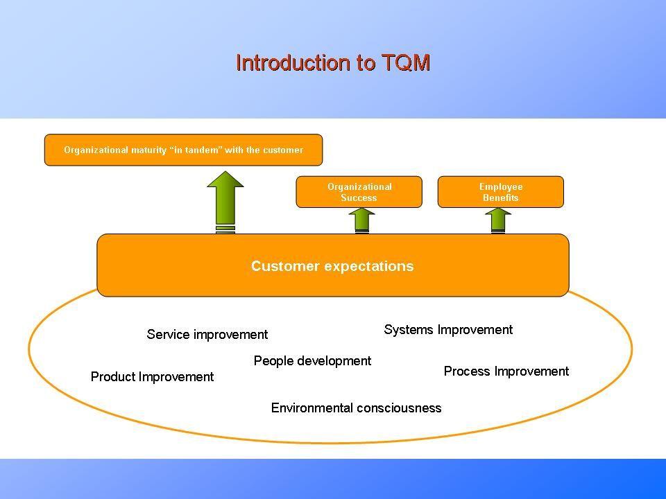Introduction To Tqm Total Quality Management Management