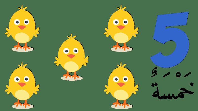 تعليم الاطفال الأرقام العربية وصور العصافير 1 التطبيقات على Google Play Character Fictional Characters Gotham