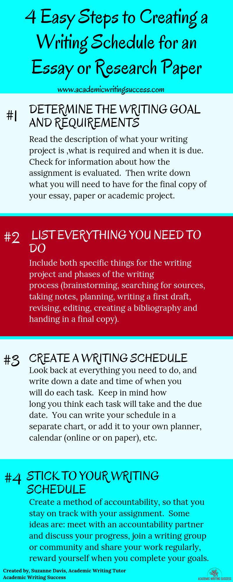 Academic Writing Blog Academic Writing Success Academic Writing Essay Writing Research Paper
