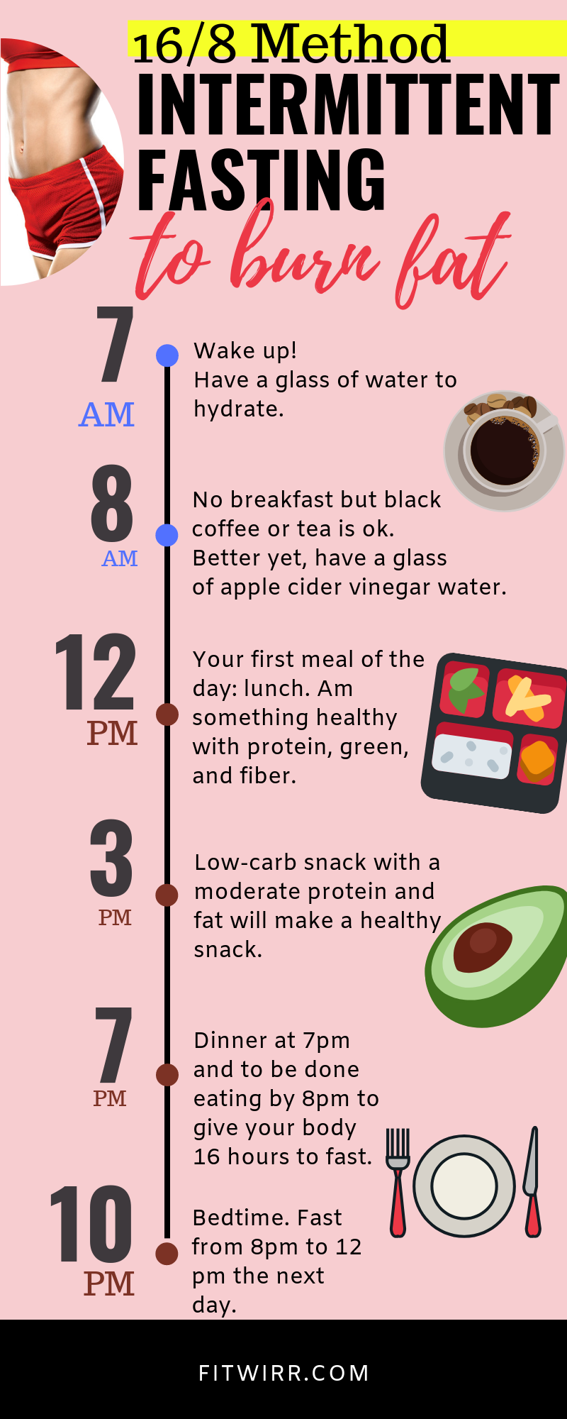 7-day fasting plan to lose 10 lbs fast. This intermittent fasting plan is super…