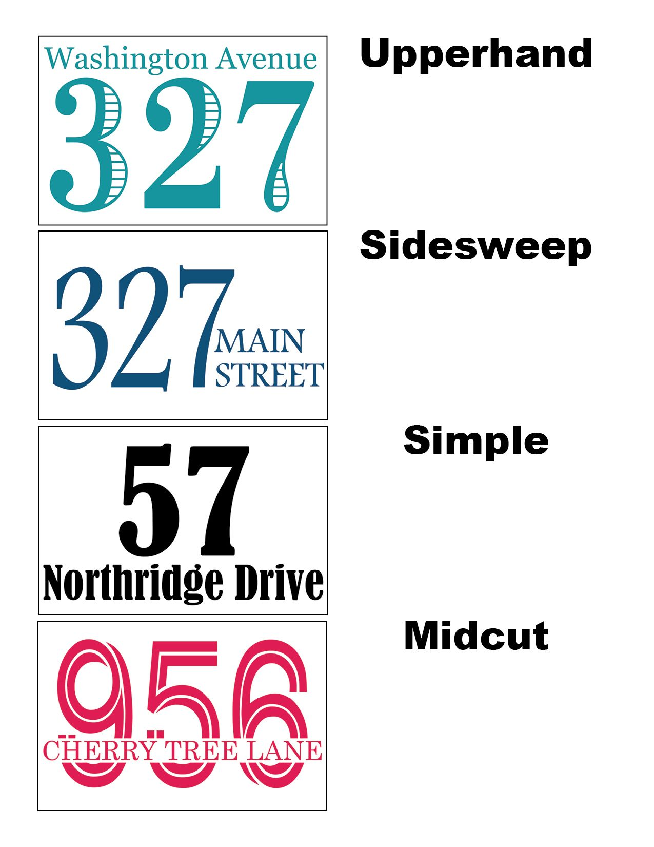 Mailbox decal options