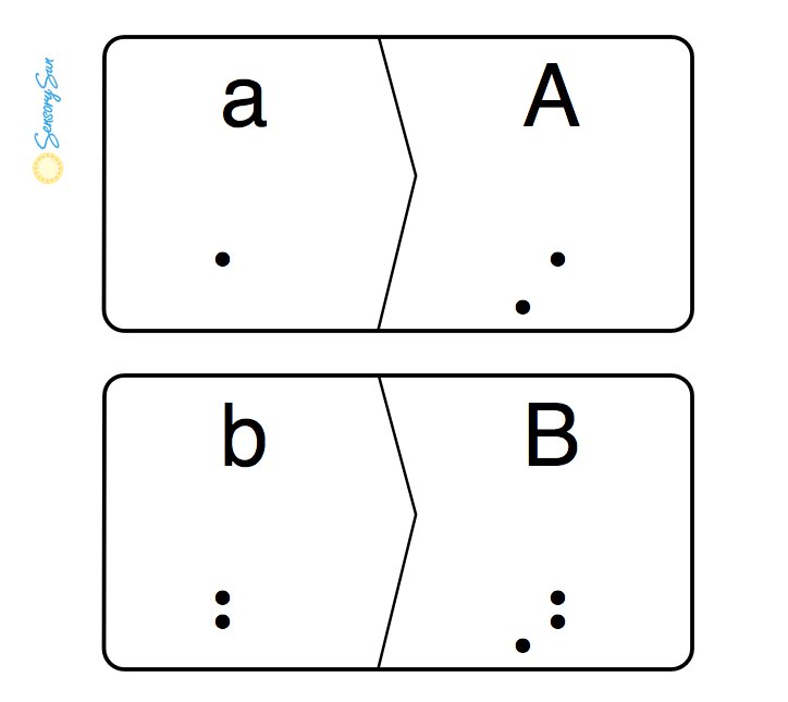graphic regarding Braille Alphabet Printable called Informative Technological know-how for Schooling Blind Young children within just
