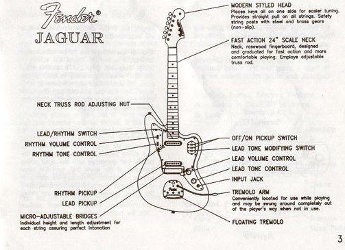 gUitarREN: Jaguar user\'s manual   Guitars   Pinterest   Manual ...