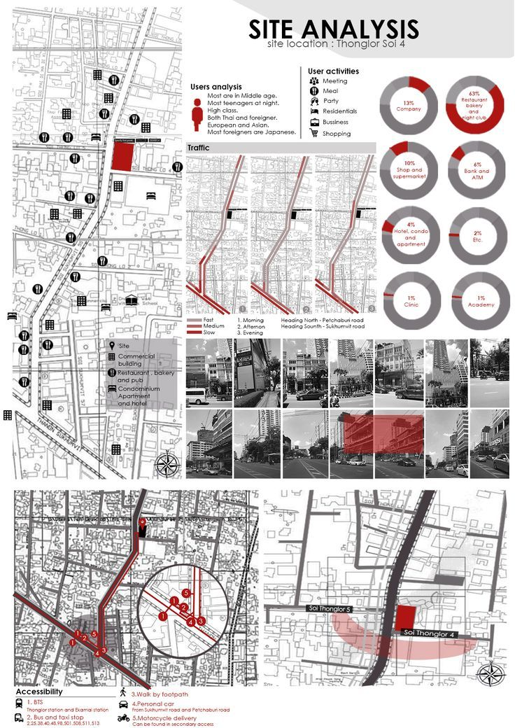 Image result for site analysis presentation board landscape architecture  LAYOUT IDEAS  Site