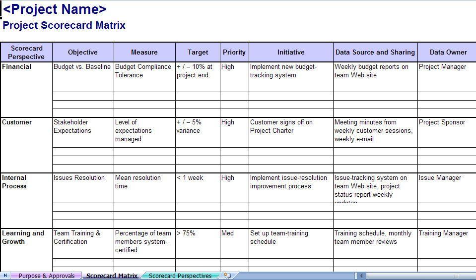 Project Scorecard Template Excel 02 Risk Management Project