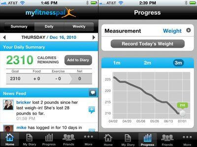 MyFitnessPal is a top notch calorie counter app