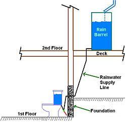 rainwater for toilets