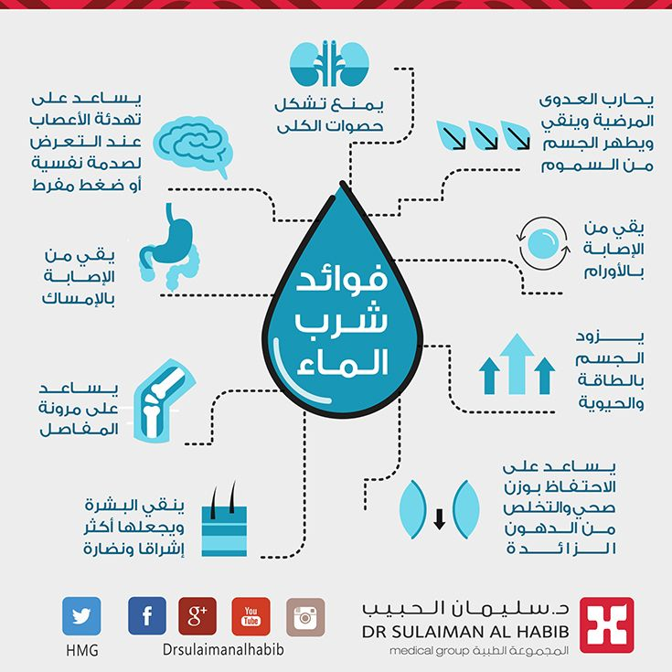 Pin By Dr Sulaiman Al Habib Medical G On Health Tips Health Tips Health Map