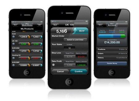 Top 5 Free iPhone Stock Market Quotes & Portfolio Tracking