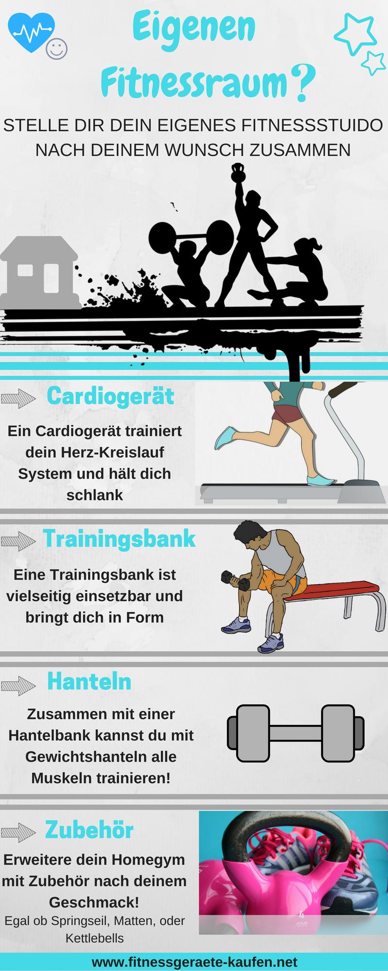 Ideales Fitness Training Zuhause! Mit den richtigen Geräten kannst ...