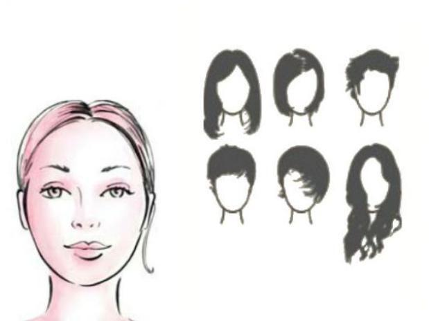 Flecos Segun Tipo De Cara