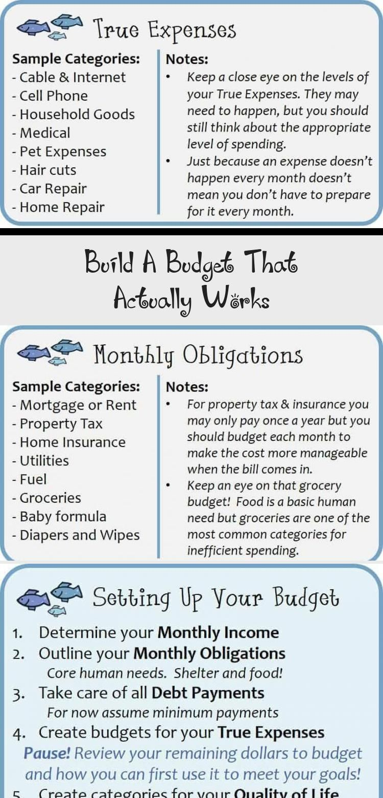 A Step By Step Guide On How To Build A Budget That Actually Works