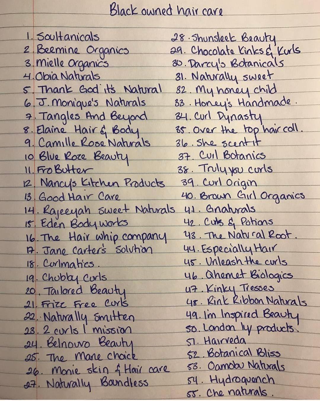 BigChopBeauty queenelizabette___ compiled a list of