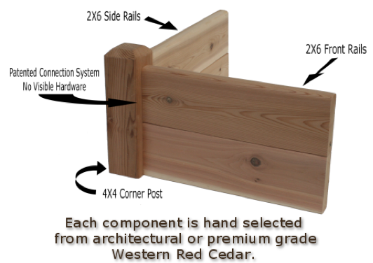 distinctive cedar raised bed garden 4x10 11 high patio stuff - Corners For Raised Garden Beds