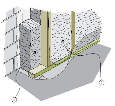 Isolation sous la dalle de béton avec lu0027uréthane giclé de type 2