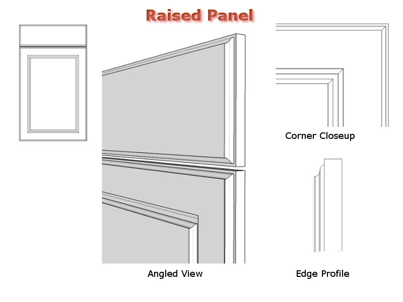 Botkin Soleic Cabinets - Door Style: Raised Panel | Dump Folder ...
