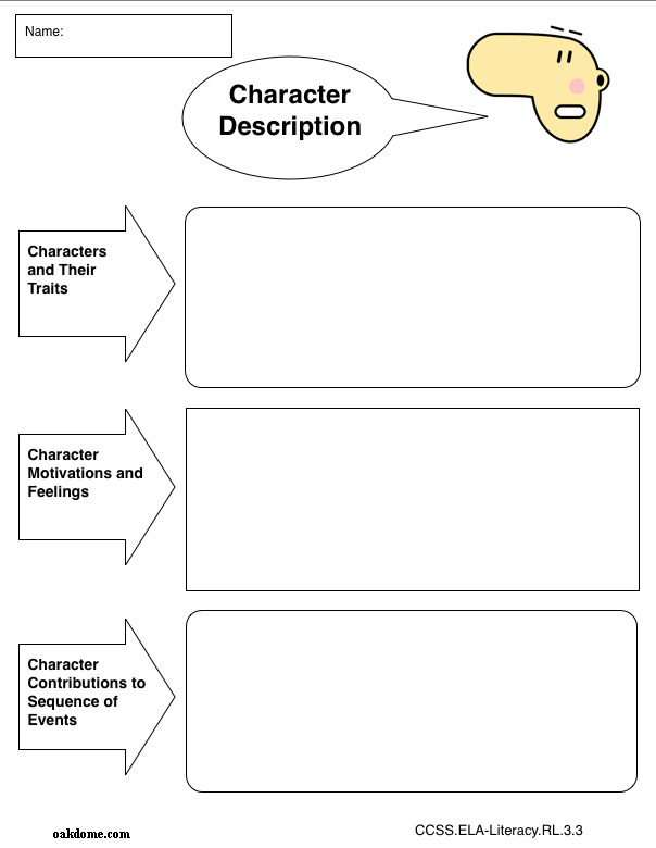 iPad Graphic Organizer - Character Description - Plain (iPad Pages ...