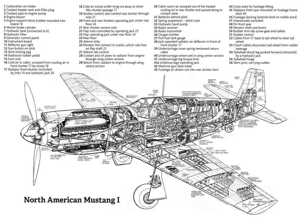 Pin en MUSTANG P-51