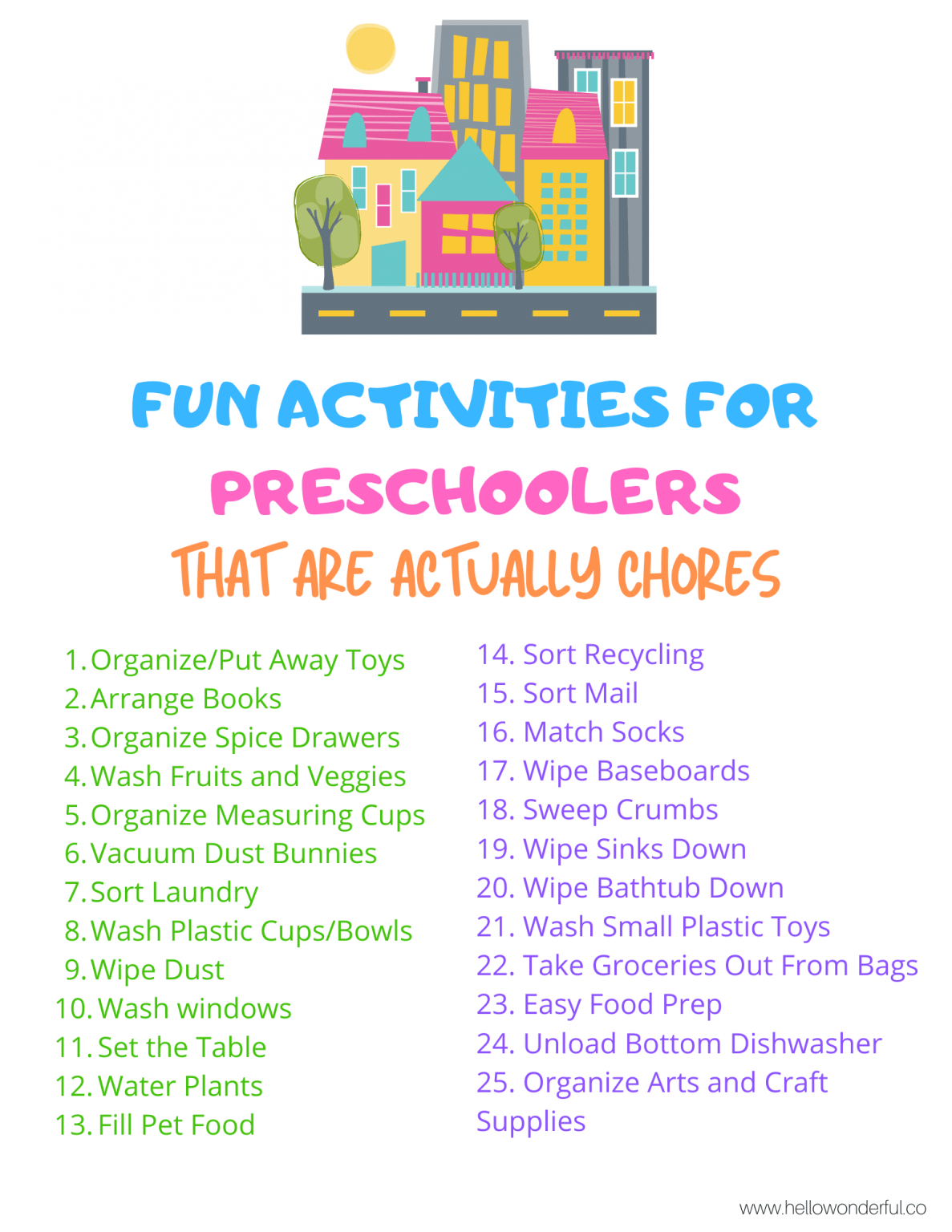 Age Appropriate Chores In With Images