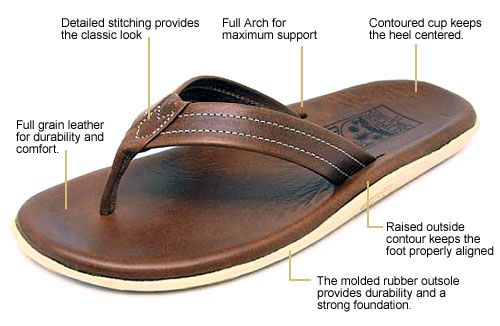 7e07c6d4832d2 How every Island Slipper sandal is made. Good sole