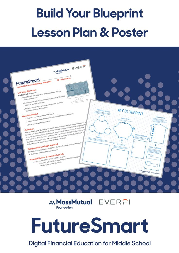 Use this lesson plan and poster in tandem with futuresmart to teach futuresmart lesson plan build your blueprint everfi malvernweather Images