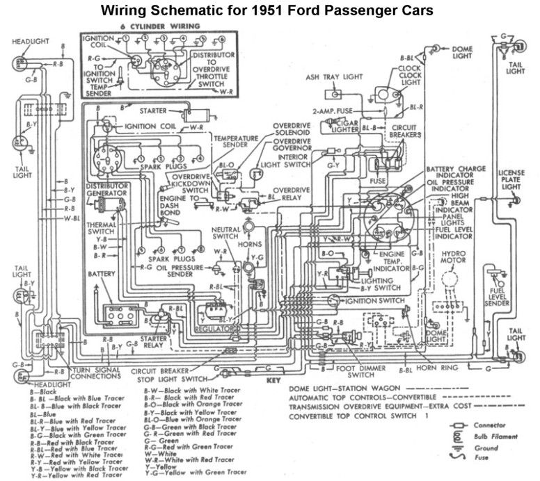 electrical wiring diagram of a car electrical ford truck wiring diagrams 1935 flathead electrical wiring on electrical wiring diagram of a car