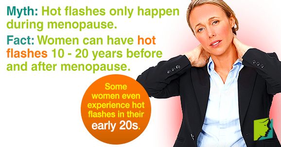 What causes women to have hot flushes?