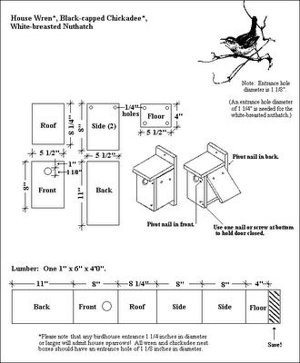 12+ Wren house plan ideas in 2021