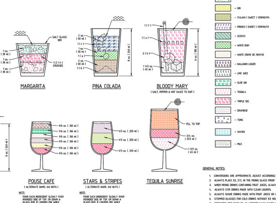 Engineers guide to drinks mixed drinks blueprint 24x34 cocktail engineers guide to drinks mixed drinks blueprint 24x34 cocktail construction chart giclee canvas gallery wrap malvernweather Choice Image