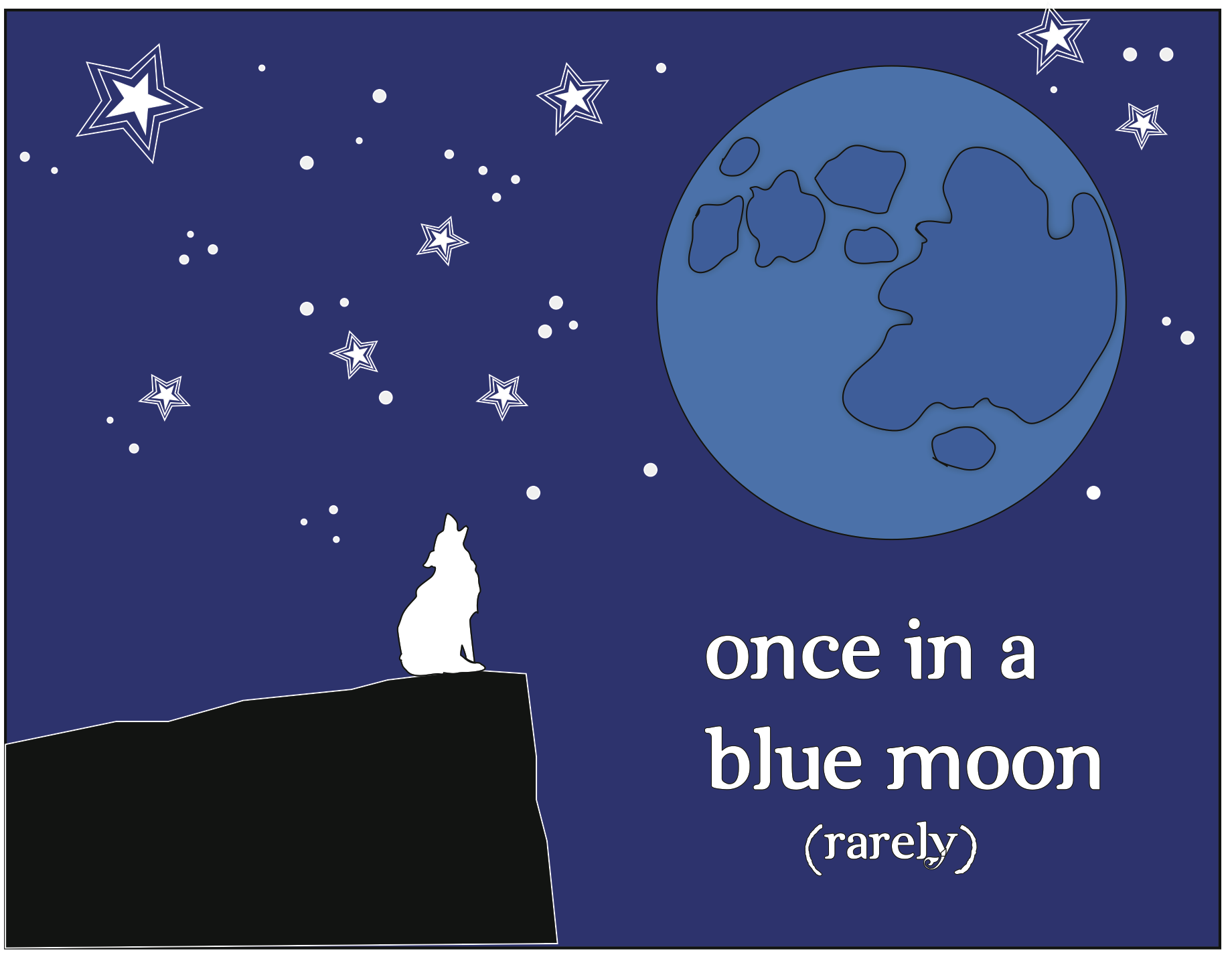 Once in a blue moon: very rarely #idioms #englishidioms #englishvocabulary : Idioms in English ...