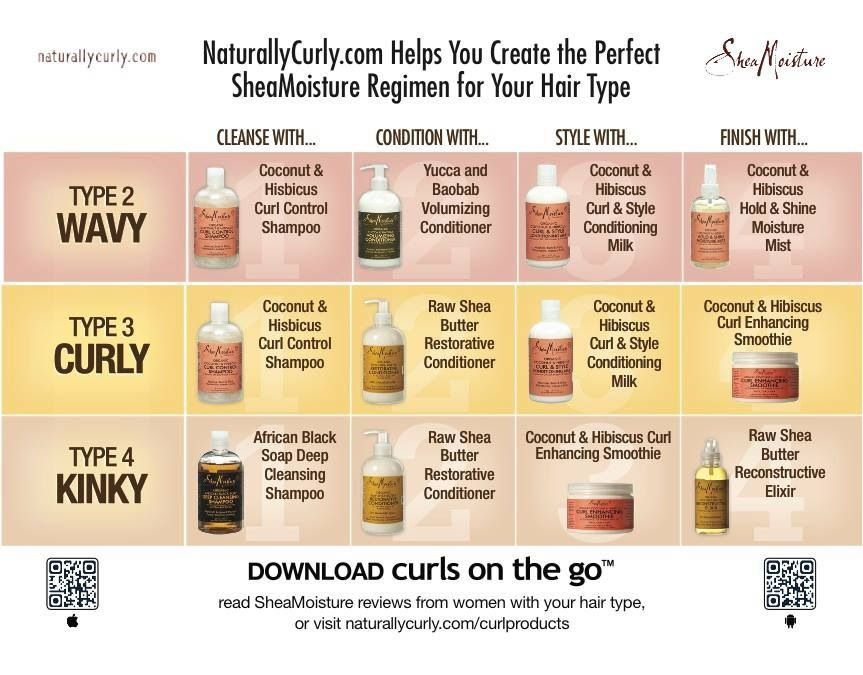 Shea Moisture What S Right For Your Hair Type Chart