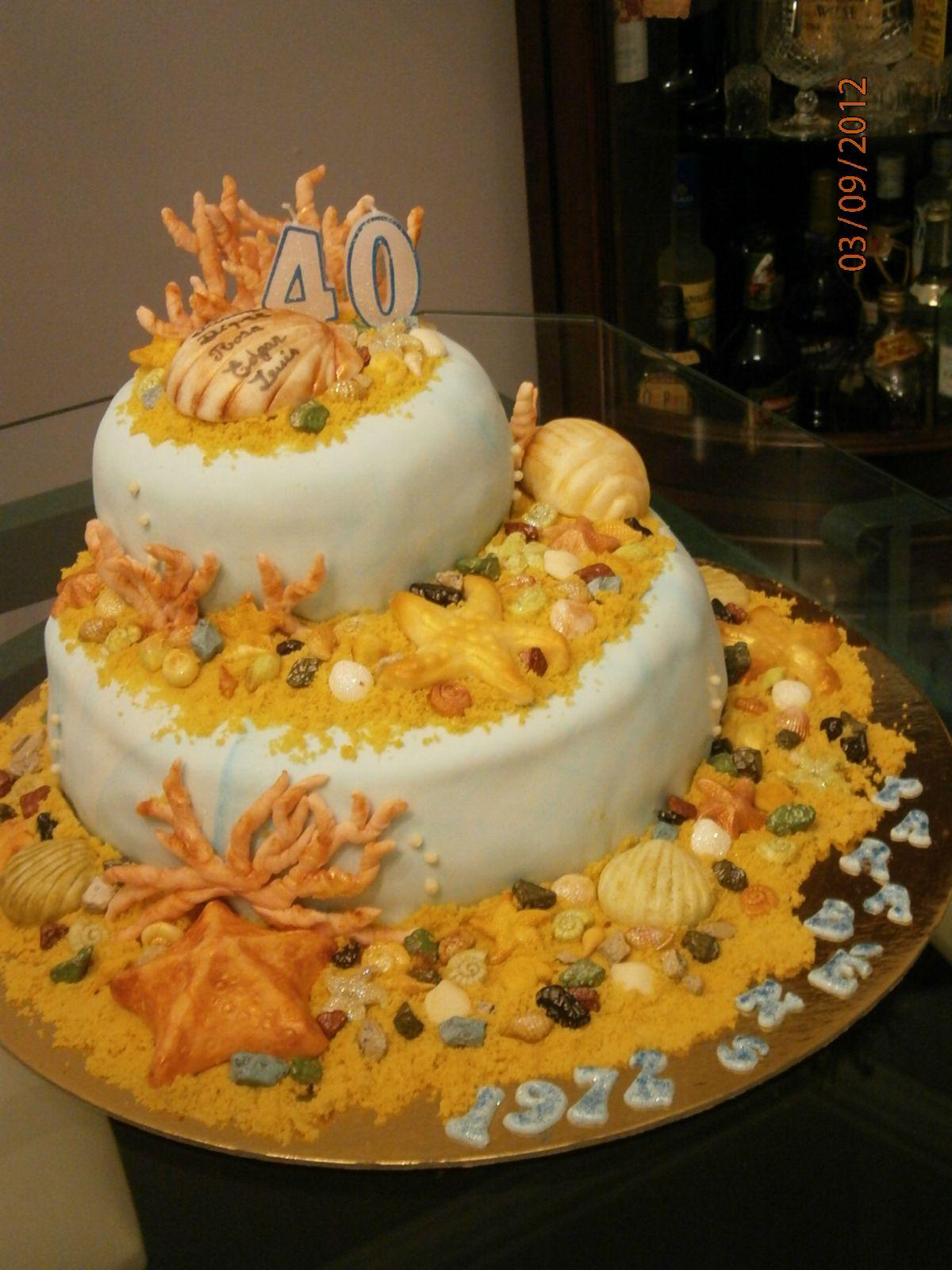 Husband birthday cake cake creations cake birthday