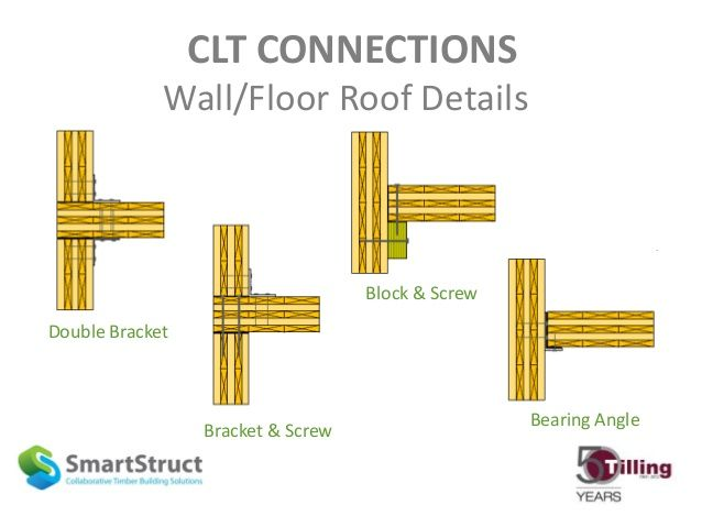 Clt Roofs Google Search Timber Details And Solutions