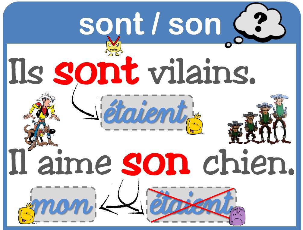 les homophones grammaticaux   Les homophones, France ...