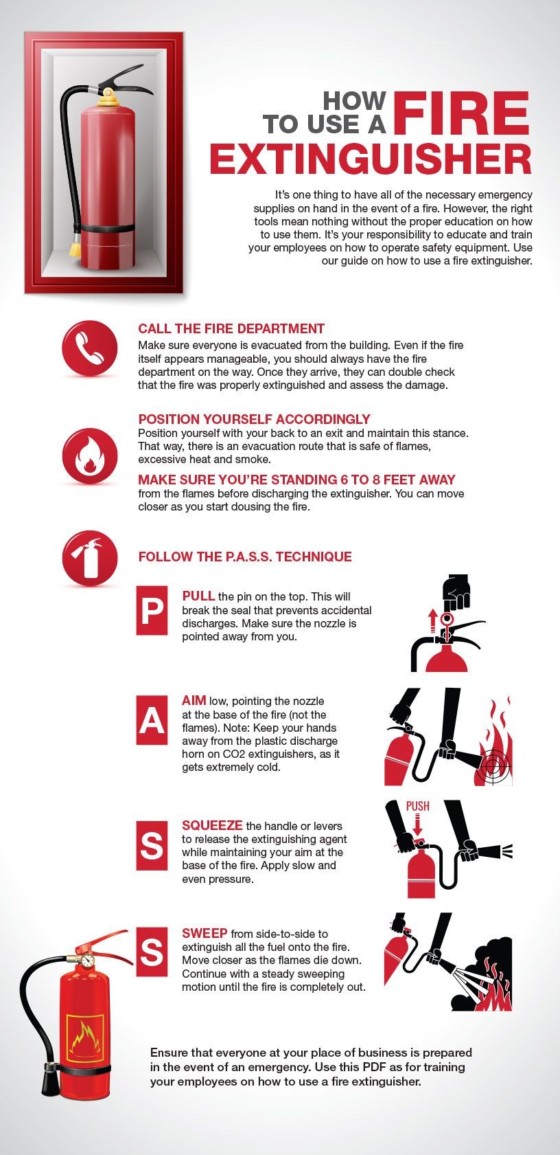 How to Use a Fire Extinguisher in the Workplace Grainger